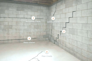 Bethel Park, PA | Basement Waterproofing-Foundation Repair | Expert basement waterproofing companythat can help you with basement leaks with flooding with our waterproofing services - Basement Cracks
